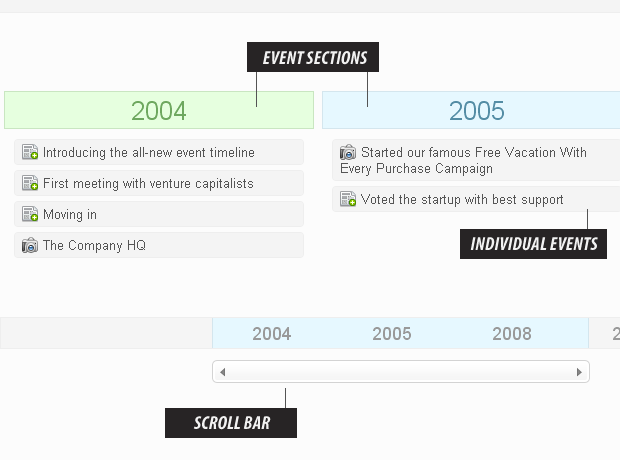 Advanced Event Timeline With PHP, CSS & jQuery - Tutorialzine