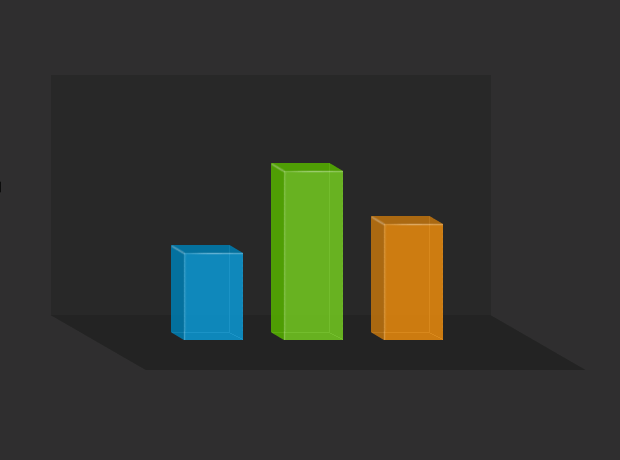 Colorful Sliders With jQuery & CSS3 - Tutorialzine