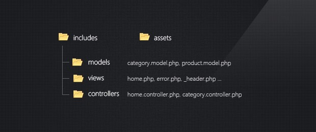 jquery-mobile-php-mysql-file-structure.jpg