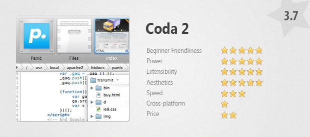 coda_card.jpg