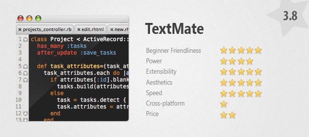 Which is the Best Code Editor? - Tutorialzine