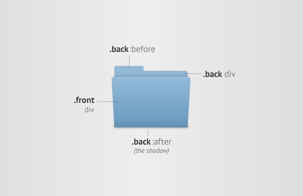 mac-osx-css3-animated-folder.jpg