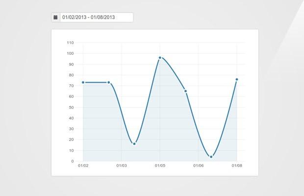 ajax-charts-jquery.jpg