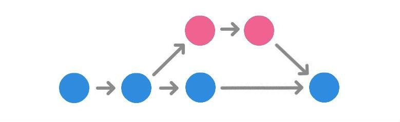 branches_.jpg