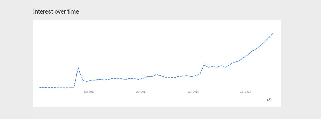 tscript-trend.png