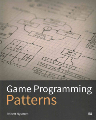 game-programming-patterns2.jpeg